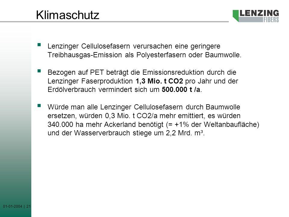 01-01-2004 | 21 Klimaschutz Lenzinger Cellulosefasern verursachen eine geringere Treibhausgas-Emission als Polyesterfasern oder Baumwolle. Bezogen auf
