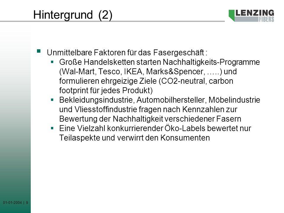 01-01-2004 | 9 Hintergrund (2) Unmittelbare Faktoren für das Fasergeschäft : Große Handelsketten starten Nachhaltigkeits-Programme (Wal-Mart, Tesco, I