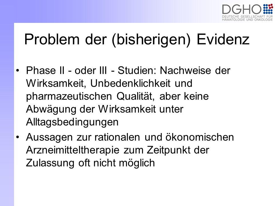 Problem der (bisherigen) Evidenz Phase II - oder III - Studien: Nachweise der Wirksamkeit, Unbedenklichkeit und pharmazeutischen Qualität, aber keine