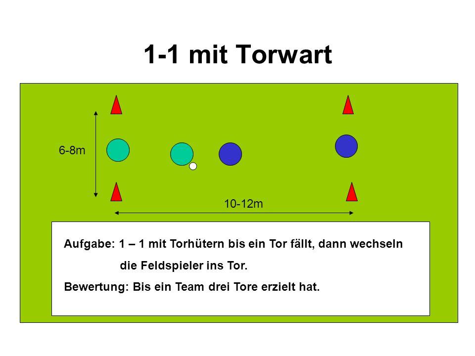 1-1 mit Torwart Aufgabe: 1 – 1 mit Torhütern bis ein Tor fällt, dann wechseln die Feldspieler ins Tor. Bewertung: Bis ein Team drei Tore erzielt hat.