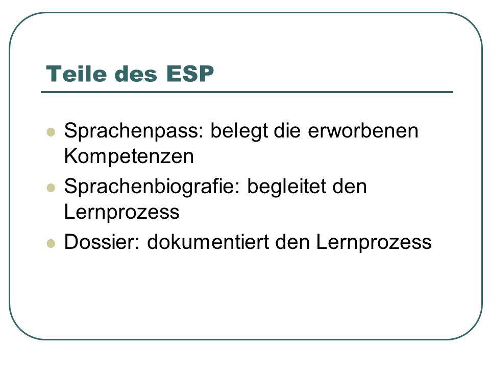 Teile des ESP Sprachenpass: belegt die erworbenen Kompetenzen Sprachenbiografie: begleitet den Lernprozess Dossier: dokumentiert den Lernprozess