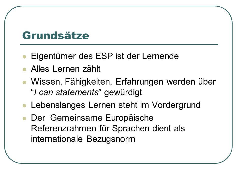 Grundsätze Eigentümer des ESP ist der Lernende Alles Lernen zählt Wissen, Fähigkeiten, Erfahrungen werden überI can statements gewürdigt Lebenslanges Lernen steht im Vordergrund Der Gemeinsame Europäische Referenzrahmen für Sprachen dient als internationale Bezugsnorm