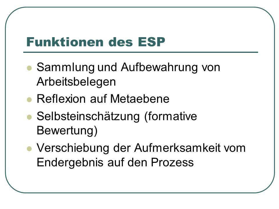 Funktionen des ESP Sammlung und Aufbewahrung von Arbeitsbelegen Reflexion auf Metaebene Selbsteinschätzung (formative Bewertung) Verschiebung der Aufmerksamkeit vom Endergebnis auf den Prozess
