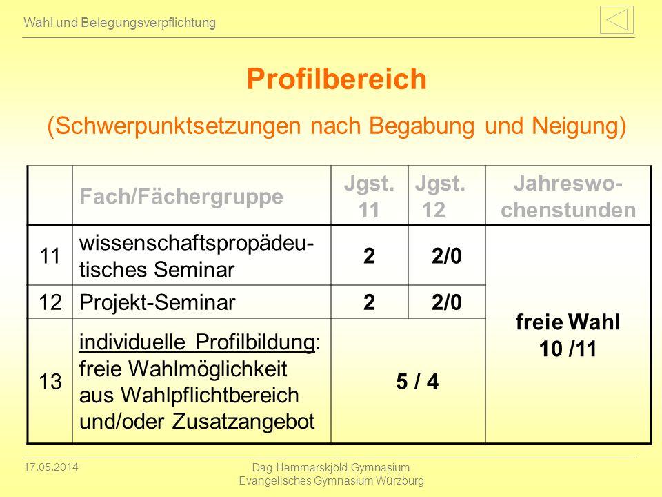 17.05.2014 Dag-Hammarskjöld-Gymnasium Evangelisches Gymnasium Würzburg Wahl und Belegungsverpflichtung Profilbereich (Schwerpunktsetzungen nach Begabu