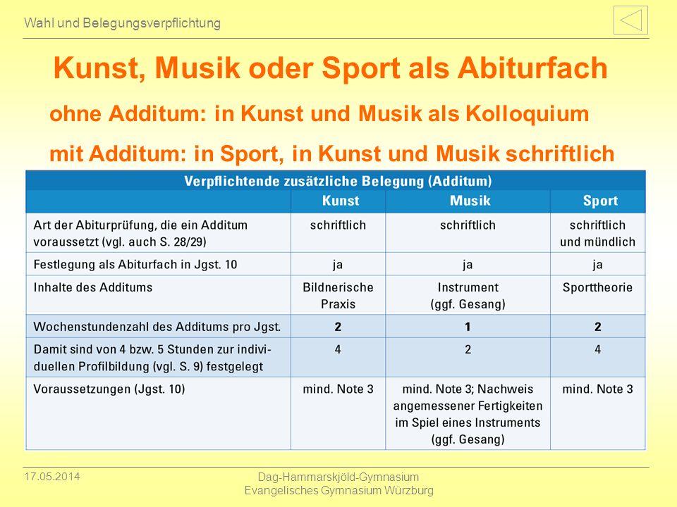 17.05.2014 Dag-Hammarskjöld-Gymnasium Evangelisches Gymnasium Würzburg Wahl und Belegungsverpflichtung Kunst, Musik oder Sport als Abiturfach ohne Add