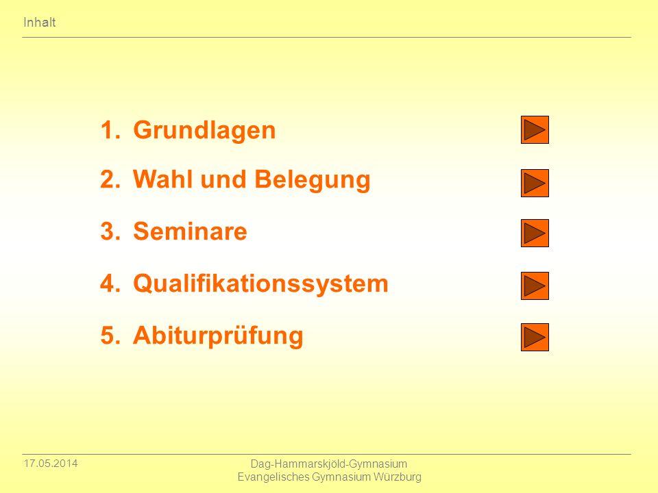 17.05.2014 Dag-Hammarskjöld-Gymnasium Evangelisches Gymnasium Würzburg 1.Grundlagen 2.Wahl und Belegung 3.Seminare 4.Qualifikationssystem 5.Abiturprüf