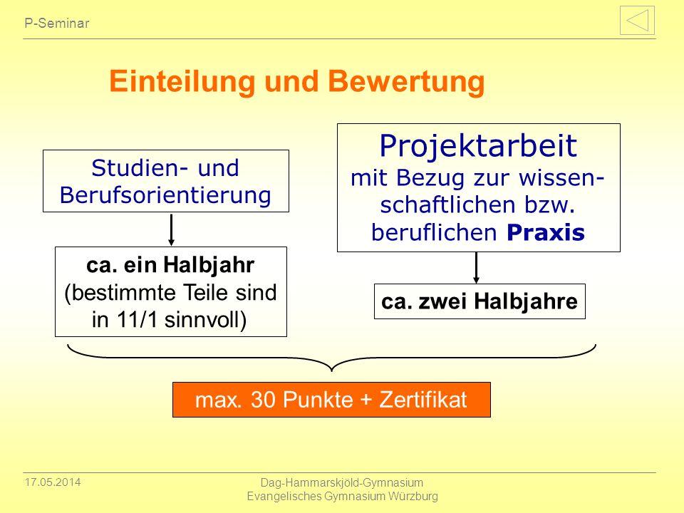 17.05.2014 Dag-Hammarskjöld-Gymnasium Evangelisches Gymnasium Würzburg P-Seminar ca. ein Halbjahr (bestimmte Teile sind in 11/1 sinnvoll) ca. zwei Hal