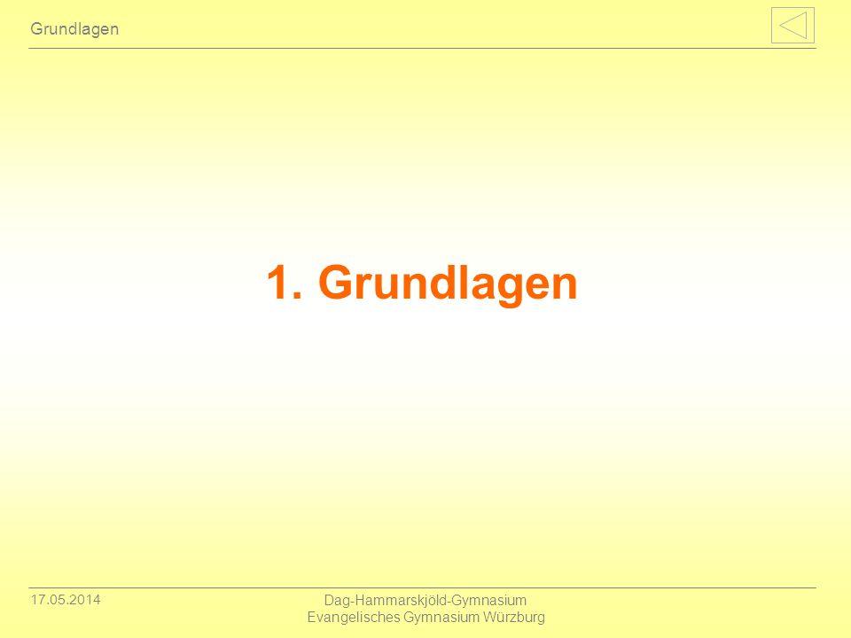 17.05.2014 Dag-Hammarskjöld-Gymnasium Evangelisches Gymnasium Würzburg Grundlagen 1. Grundlagen