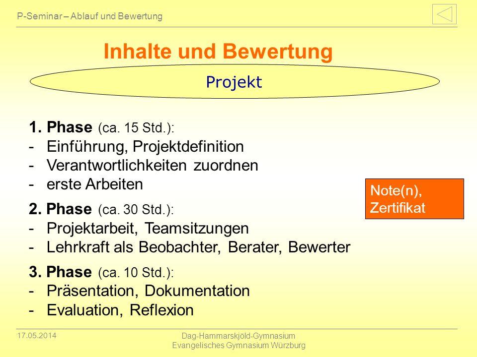 17.05.2014 Dag-Hammarskjöld-Gymnasium Evangelisches Gymnasium Würzburg P-Seminar – Ablauf und Bewertung Inhalte und Bewertung Projekt 1.Phase (ca. 15