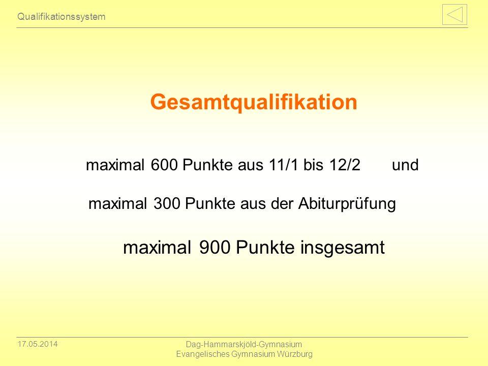 17.05.2014 Dag-Hammarskjöld-Gymnasium Evangelisches Gymnasium Würzburg Qualifikationssystem Gesamtqualifikation maximal 600 Punkte aus 11/1 bis 12/2 u
