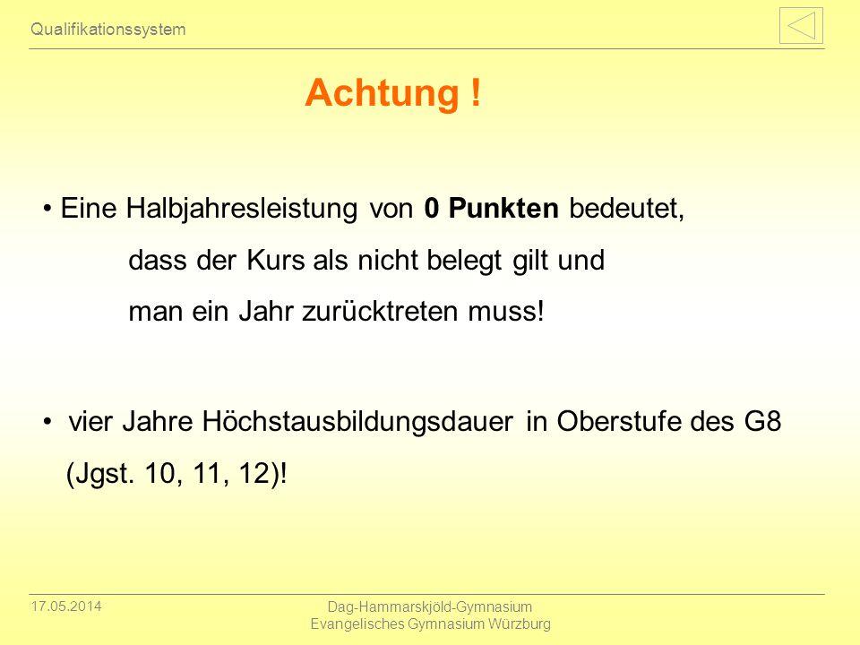 17.05.2014 Dag-Hammarskjöld-Gymnasium Evangelisches Gymnasium Würzburg Achtung ! Qualifikationssystem Eine Halbjahresleistung von 0 Punkten bedeutet,