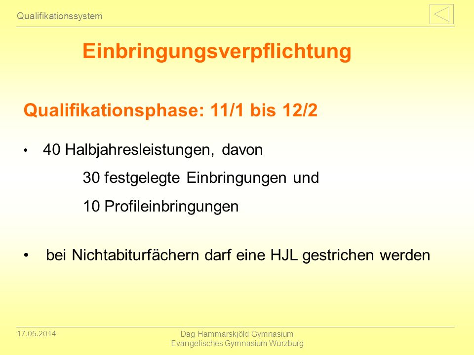 17.05.2014 Dag-Hammarskjöld-Gymnasium Evangelisches Gymnasium Würzburg Qualifikationssystem Einbringungsverpflichtung Qualifikationsphase: 11/1 bis 12