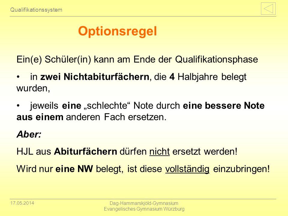 17.05.2014 Dag-Hammarskjöld-Gymnasium Evangelisches Gymnasium Würzburg Qualifikationssystem Optionsregel Ein(e) Schüler(in) kann am Ende der Qualifika