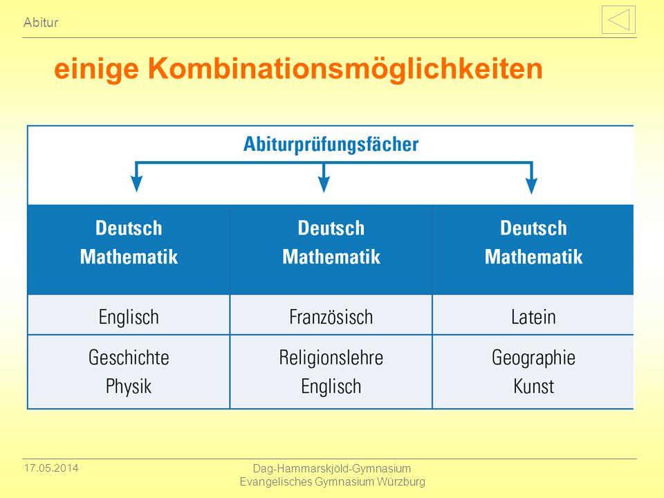 17.05.2014 Dag-Hammarskjöld-Gymnasium Evangelisches Gymnasium Würzburg Abitur einige Kombinationsmöglichkeiten