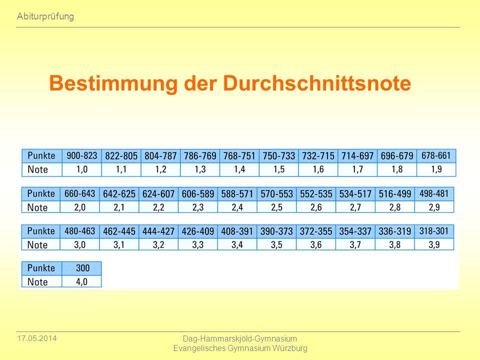 17.05.2014 Dag-Hammarskjöld-Gymnasium Evangelisches Gymnasium Würzburg Abiturprüfung Bestimmung der Durchschnittsnote