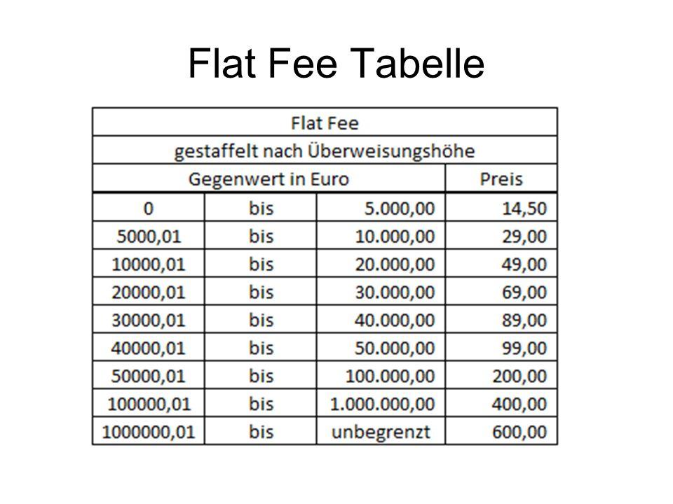 Flat Fee Tabelle