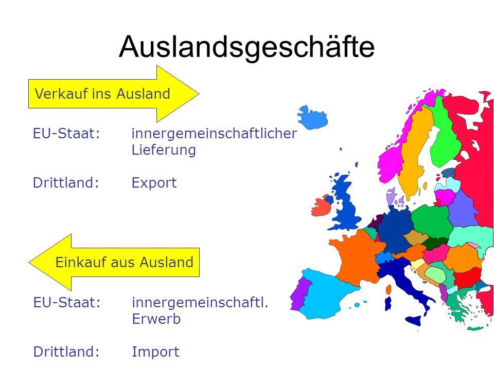 Auslandsgeschäfte Verkauf ins Ausland Einkauf aus Ausland EU-Staat: innergemeinschaftlicher Lieferung Drittland:Export EU-Staat: innergemeinschaftl.