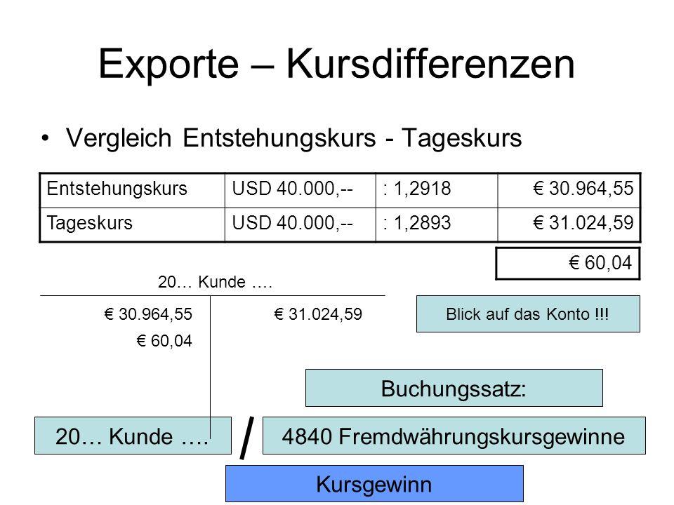 Exporte – Kursdifferenzen Vergleich Entstehungskurs - Tageskurs EntstehungskursUSD 40.000,--: 1,2918 30.964,55 TageskursUSD 40.000,--: 1,2893 31.024,59 60,04 Blick auf das Konto !!.