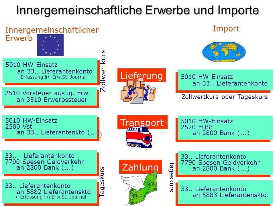 Innergemeinschaftliche Erwerbe und Importe Import 5010 HW-Einsatz an 33..