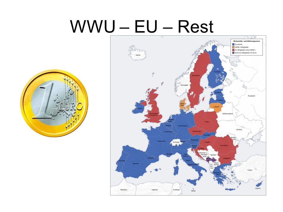 WWU – EU – Rest