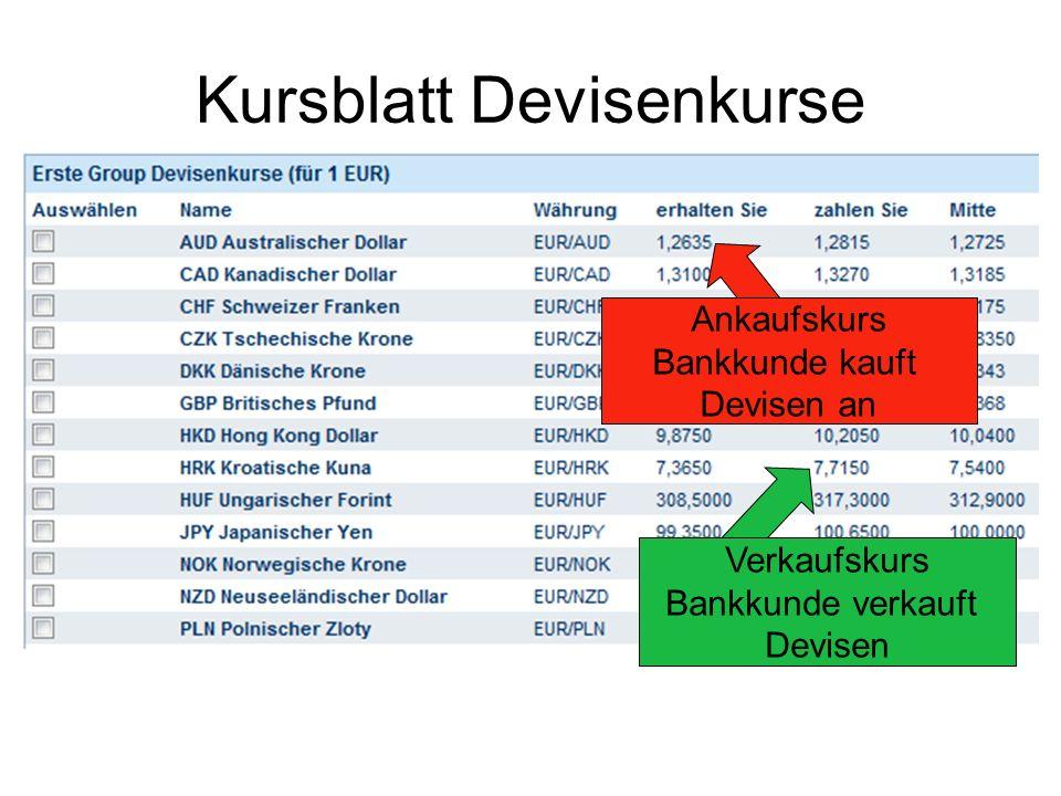 Kursblatt Devisenkurse Ankaufskurs Bankkunde kauft Devisen an Verkaufskurs Bankkunde verkauft Devisen