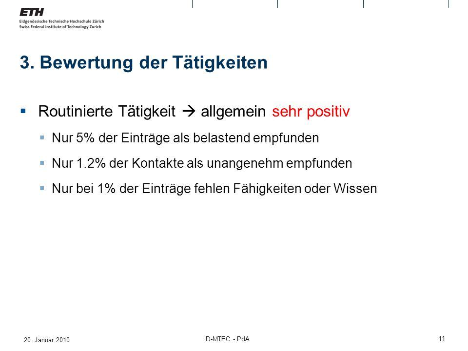 20. Januar 2010 D-MTEC - PdA 11 3. Bewertung der Tätigkeiten Routinierte Tätigkeit allgemein sehr positiv Nur 5% der Einträge als belastend empfunden