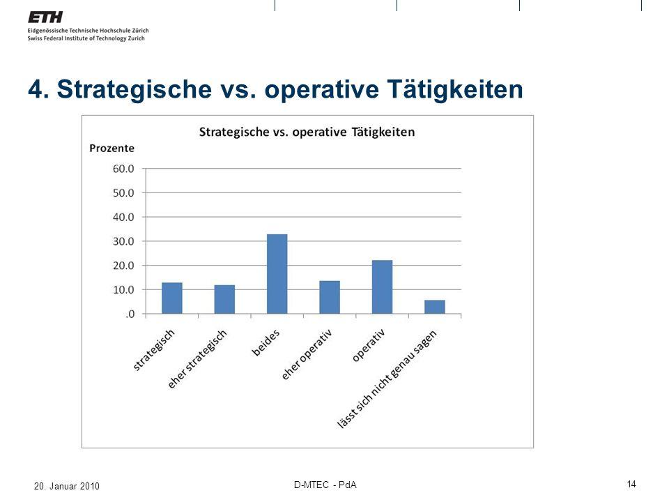 20. Januar 2010 D-MTEC - PdA 14 4. Strategische vs. operative Tätigkeiten