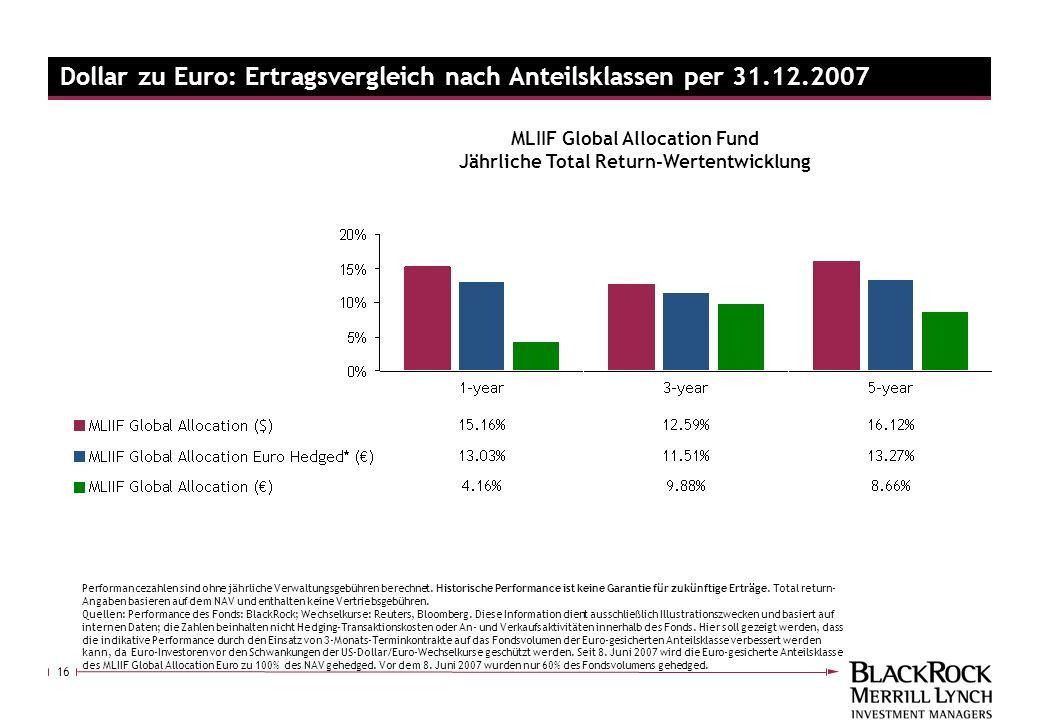 16 MLIIF Global Allocation Fund Jährliche Total Return-Wertentwicklung Dollar zu Euro: Ertragsvergleich nach Anteilsklassen per 31.12.2007 Performance