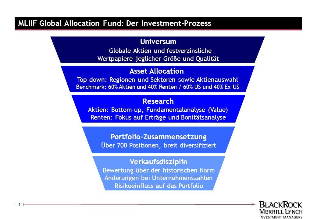 4 Universum Globale Aktien und festverzinsliche Wertpapiere jeglicher Größe und Qualität Asset Allocation Top-down: Regionen und Sektoren sowie Aktien
