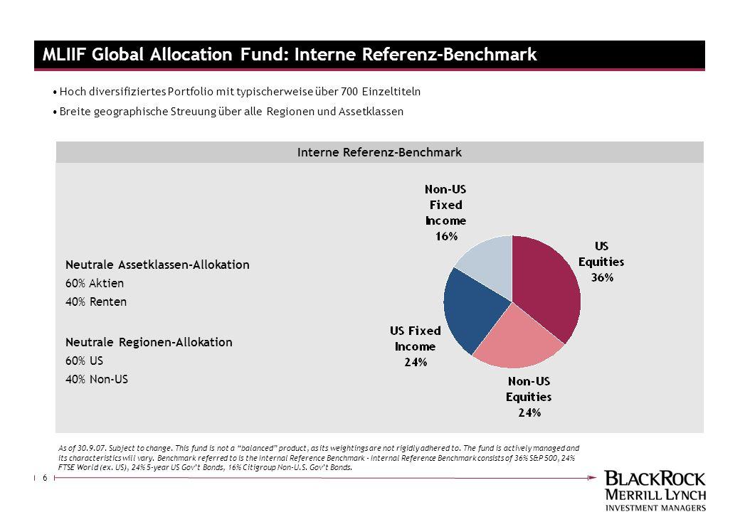 6 MLIIF Global Allocation Fund: Interne Referenz-Benchmark Hoch diversifiziertes Portfolio mit typischerweise über 700 Einzeltiteln Breite geographisc