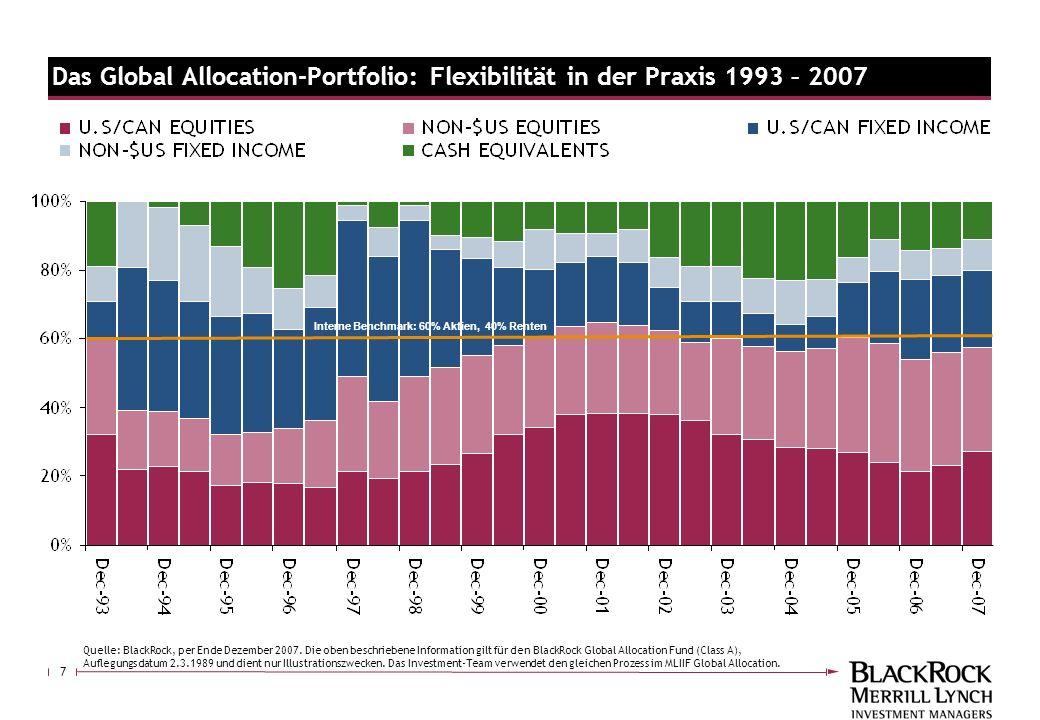 7 Das Global Allocation-Portfolio: Flexibilität in der Praxis 1993 – 2007 Quelle: BlackRock, per Ende Dezember 2007. Die oben beschriebene Information