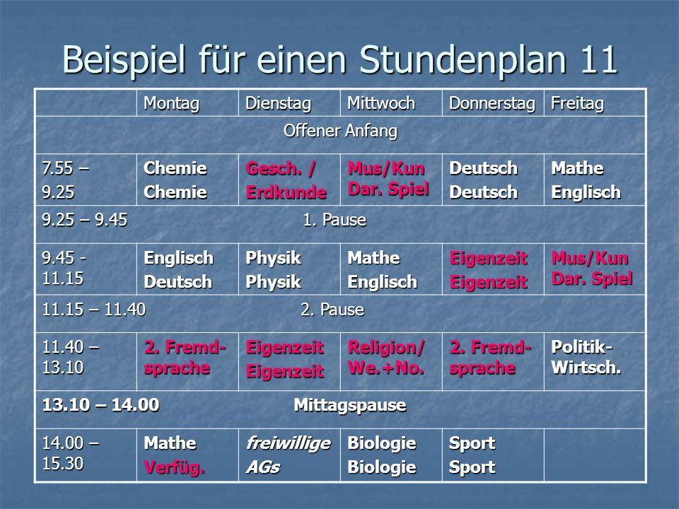 Beispiel für einen Stundenplan 11 MontagDienstagMittwochDonnerstagFreitag Offener Anfang 7.55 – 9.25ChemieChemie Gesch. / Erdkunde Mus/Kun Dar. Spiel