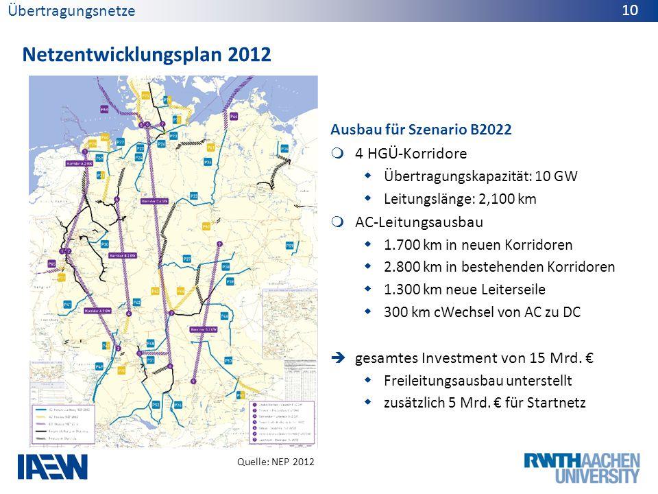 Ausbau für Szenario B2022 4 HGÜ-Korridore Übertragungskapazität: 10 GW Leitungslänge: 2,100 km AC-Leitungsausbau 1.700 km in neuen Korridoren 2.800 km