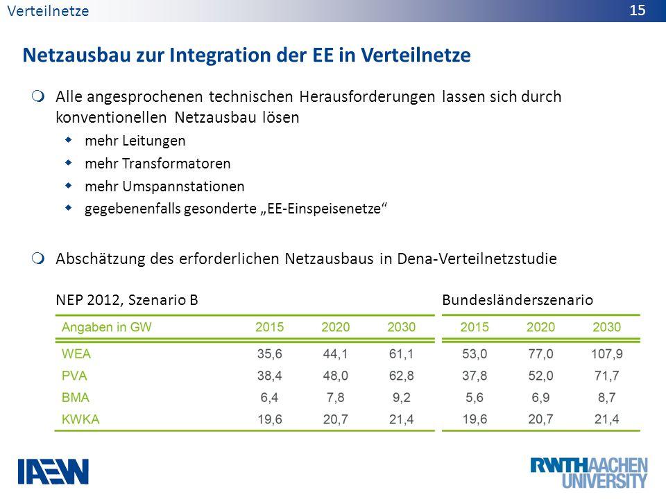 Verteilnetze Netzausbau zur Integration der EE in Verteilnetze 15 Alle angesprochenen technischen Herausforderungen lassen sich durch konventionellen