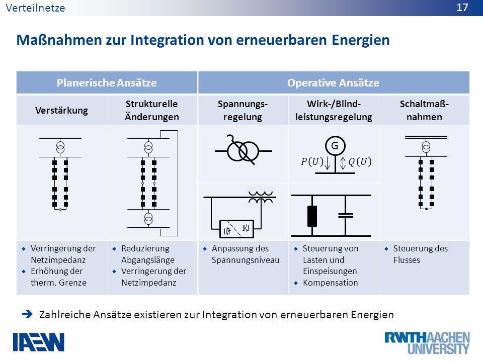 Zahlreiche Ansätze existieren zur Integration von erneuerbaren Energien Maßnahmen zur Integration von erneuerbaren Energien Verteilnetze 17 Planerisch