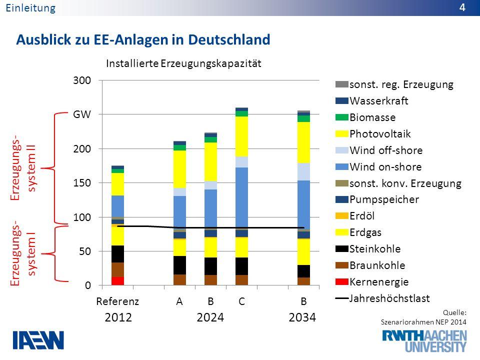 Ausblick zu EE-Anlagen in Deutschland Einleitung 4 GW Installierte Erzeugungskapazität 201220242034 Erzeugungs- system I Erzeugungs- system II Quelle: