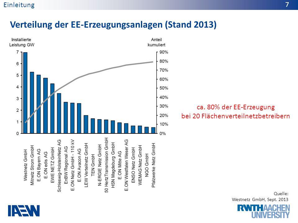 Verteilung der EE-Erzeugungsanlagen (Stand 2013) 7 Quelle: Westnetz GmbH, Sept. 2013 Einleitung ca. 80% der EE-Erzeugung bei 20 Flächenverteilnetzbetr