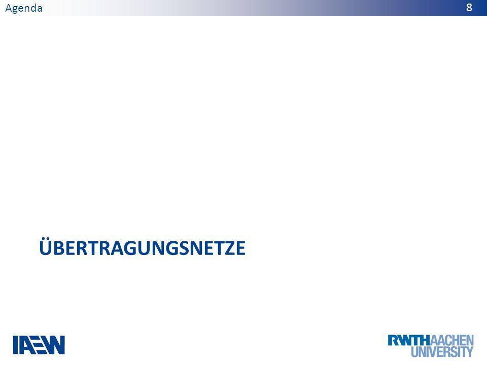 Folgen für das Übertragungsnetz Übertragungsnetze 9 Export Import Kapazitäts-/Energieüberschuss in Norddeutschland Kapazitäts-/Energiemangel in Süddeutschland Neue Leitungen Verlagerung konventioneller Erzeugung Quelle: NEP 2012