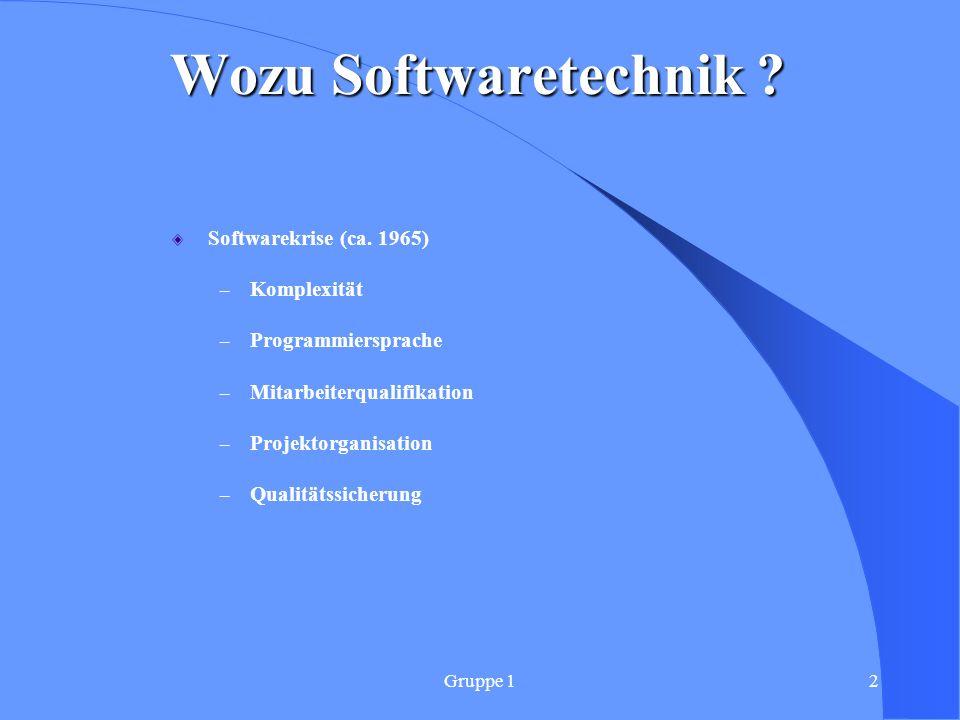 Gruppe 13 Hardware-/Software- Kostenvergleich Quelle: [Boehm 76], [Boehm 88] 1955 1970 1976 1985 100 80 60 40 20 Kosten in %
