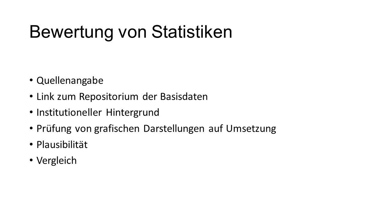 Bewertung von Statistiken Quellenangabe Link zum Repositorium der Basisdaten Institutioneller Hintergrund Prüfung von grafischen Darstellungen auf Umsetzung Plausibilität Vergleich