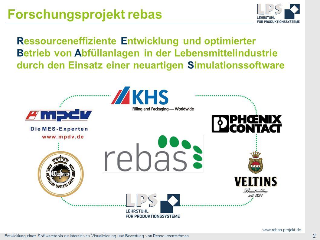 Entwicklung eines Softwaretools zur interaktiven Visualisierung und Bewertung von Ressourcenströmen 2 www.rebas-projekt.de Forschungsprojekt rebas Res