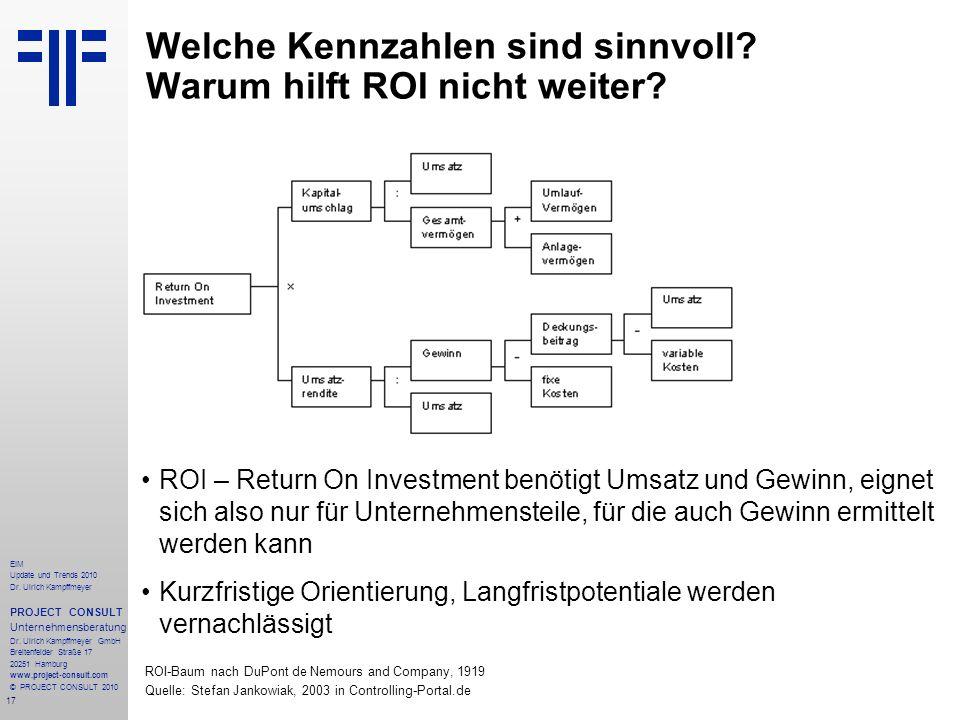 17 EIM Update und Trends 2010 Dr. Ulrich Kampffmeyer PROJECT CONSULT Unternehmensberatung Dr. Ulrich Kampffmeyer GmbH Breitenfelder Straße 17 20251 Ha