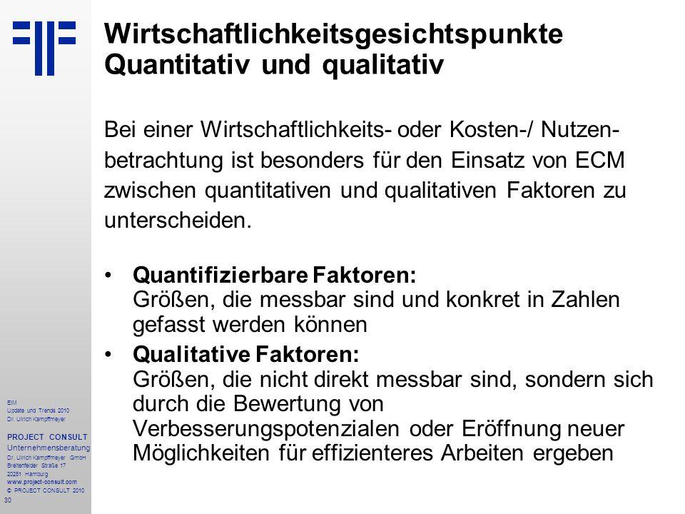 30 EIM Update und Trends 2010 Dr. Ulrich Kampffmeyer PROJECT CONSULT Unternehmensberatung Dr. Ulrich Kampffmeyer GmbH Breitenfelder Straße 17 20251 Ha
