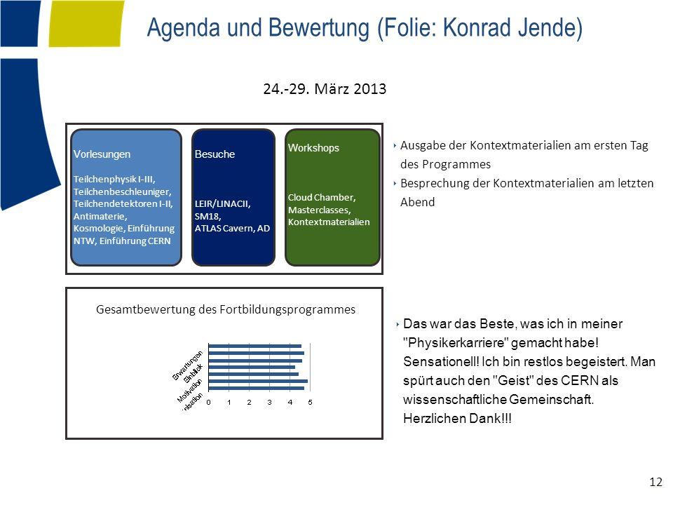 Agenda und Bewertung (Folie: Konrad Jende) 24.-29.