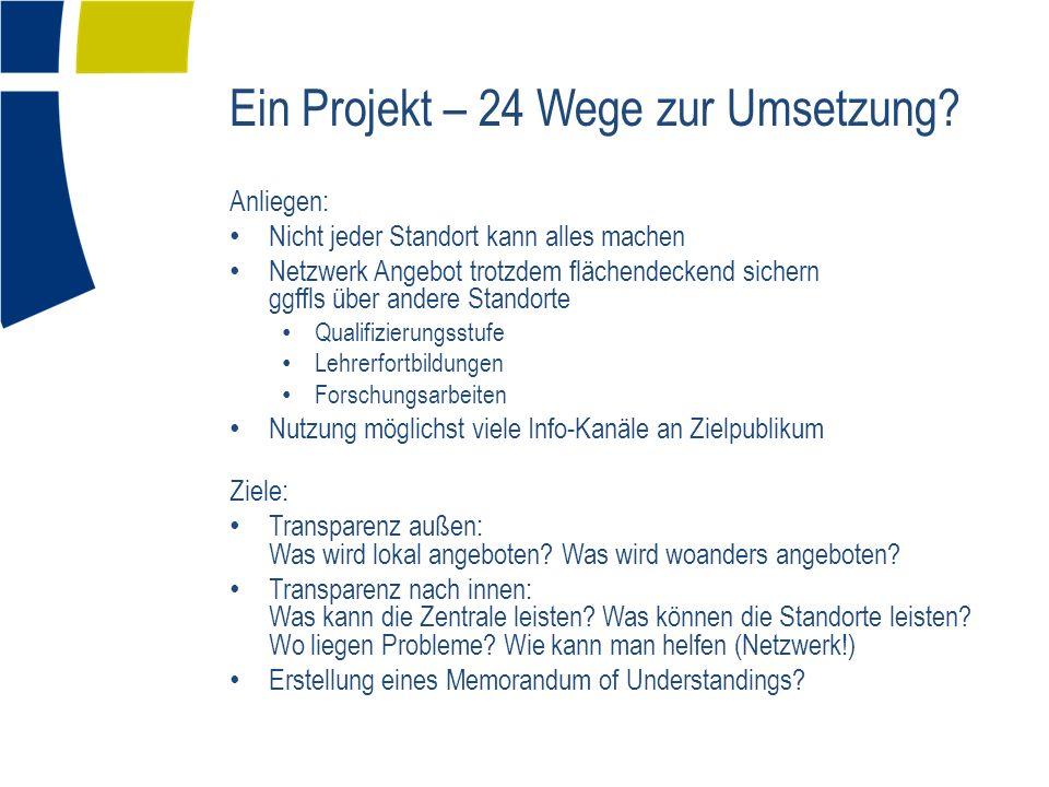 Ein Projekt – 24 Wege zur Umsetzung.