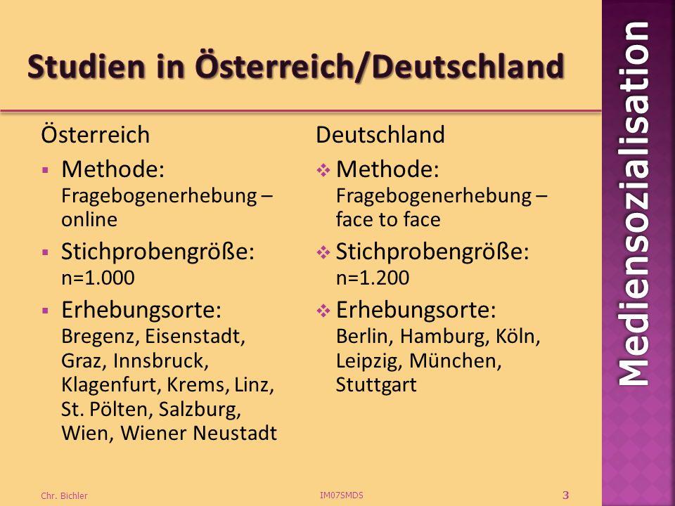 Österreich Methode: Fragebogenerhebung – online Stichprobengröße: n=1.000 Erhebungsorte: Bregenz, Eisenstadt, Graz, Innsbruck, Klagenfurt, Krems, Linz, St.