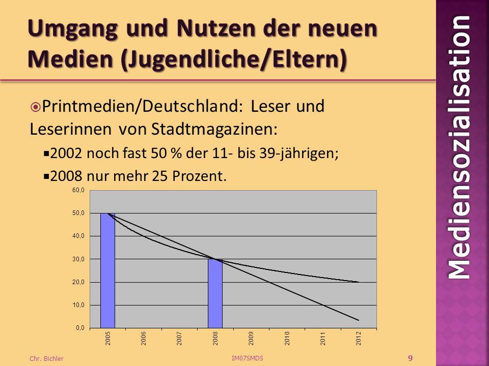 Printmedien/Deutschland: Leser und Leserinnen von Stadtmagazinen: 2002 noch fast 50 % der 11- bis 39-jährigen; 2008 nur mehr 25 Prozent.