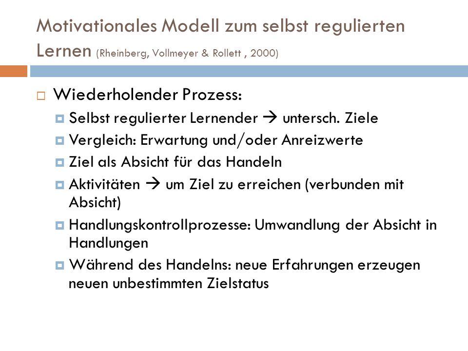 Motivationales Modell zum selbst regulierten Lernen (Rheinberg, Vollmeyer & Rollett, 2000) Wiederholender Prozess: Selbst regulierter Lernender untersch.