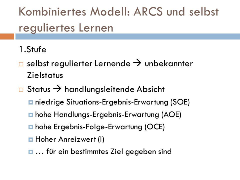 Kombiniertes Modell: ARCS und selbst reguliertes Lernen 1.Stufe selbst regulierter Lernende unbekannter Zielstatus Status handlungsleitende Absicht niedrige Situations-Ergebnis-Erwartung (SOE) hohe Handlungs-Ergebnis-Erwartung (AOE) hohe Ergebnis-Folge-Erwartung (OCE) Hoher Anreizwert (I) … für ein bestimmtes Ziel gegeben sind