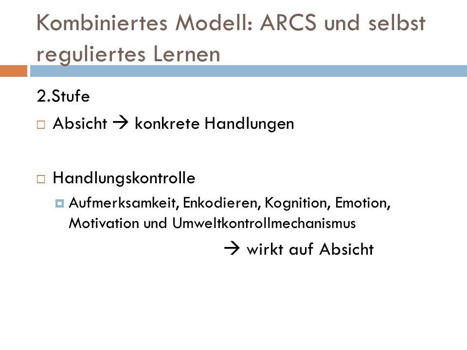 Kombiniertes Modell: ARCS und selbst reguliertes Lernen 2.Stufe Absicht konkrete Handlungen Handlungskontrolle Aufmerksamkeit, Enkodieren, Kognition, Emotion, Motivation und Umweltkontrollmechanismus wirkt auf Absicht